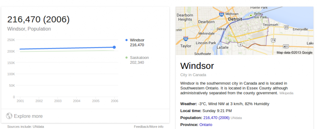 windsor ontario population   Google Search