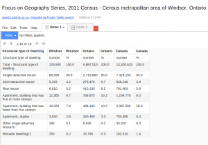 Focus on Geography Series  2011 Census   Census metropolitan area of Windsor  Ontario   Google Fusion Tables