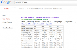 windsor ontario   Google Search